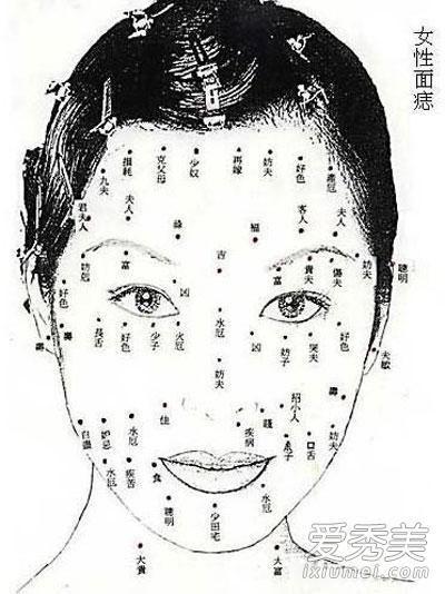 [男子面部痣相图]女性面部痣相图解_黑衣男子面部视屏
