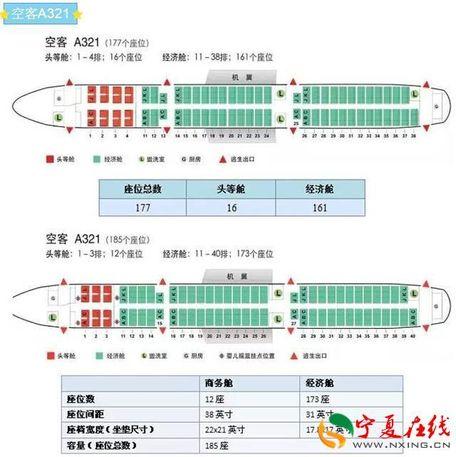 我的座位我做主:最全飞机座位图